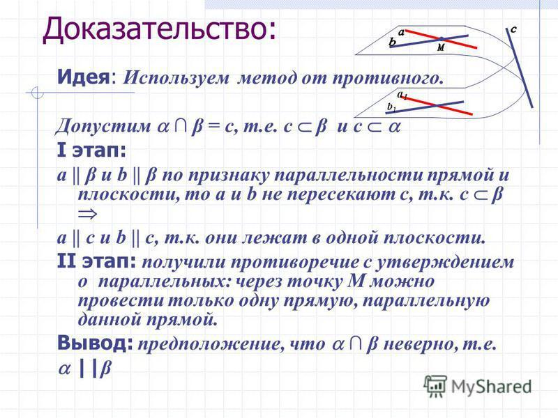 Доказательство: Идея: Используем метод от противного. Допустим β = с, т.е. с β и с I этап: a || β и b || β по признаку параллельности прямой и плоскости, то a и b не пересекают с, т.к. с β а || с и b || с, т.к. они лежат в одной плоскости. II этап: п