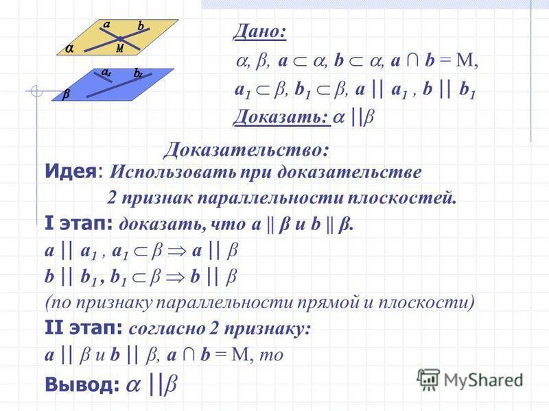 Идея: Использовать при доказательстве 2 признак параллельности плоскостей. I этап: доказать, что a || β и b || β. a || a 1, a 1 β a || β b || b 1, b 1 β b || β (по признаку параллельности прямой и плоскости) II этап: согласно 2 признаку: a || β и b |