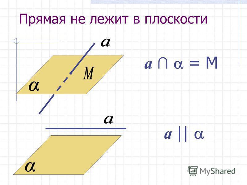 Прямая не лежит в плоскости a = М a ||