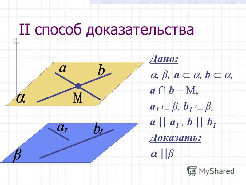II способ доказательства Дано:, β, a, b, a b = M, a 1 β, b 1 β, a || a 1, b || b 1 Доказать: || β