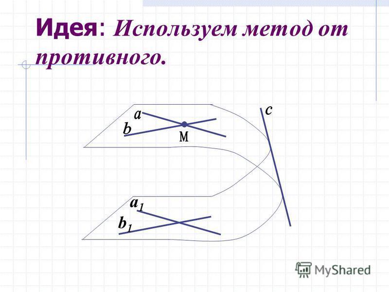 Идея: Используем метод от противного. а 1 а 1 b1b1