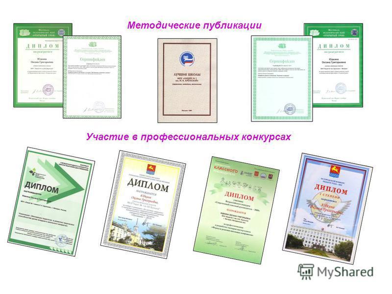 Методические публикации Участие в профессиональных конкурсах