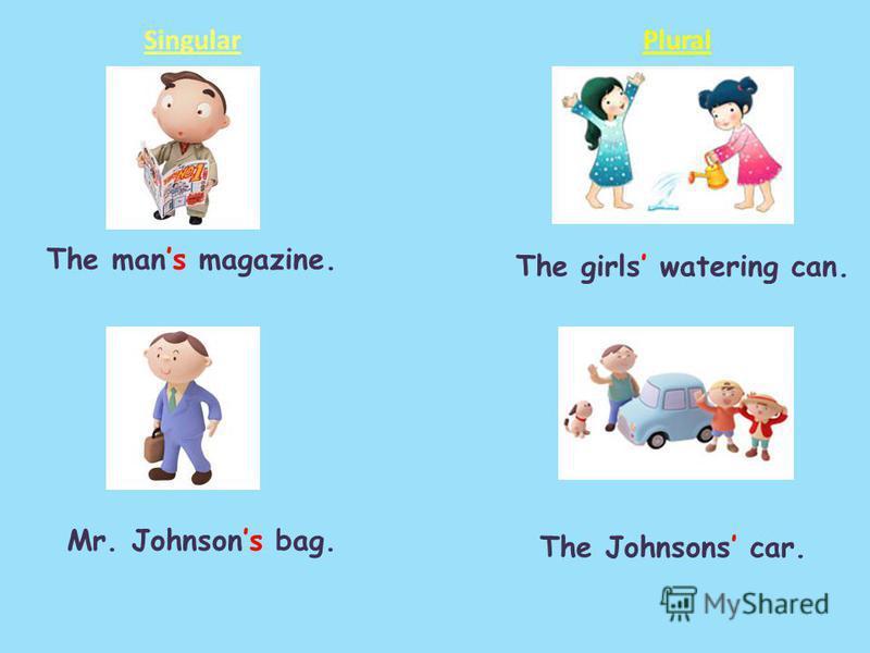 SingularPlural The girls watering can. The mans magazine. The Johnsons car. Mr. Johnsons bag.