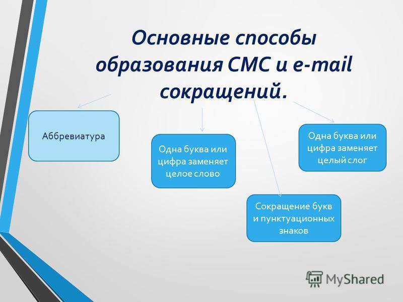 Основные способы образования СМС и e-mail сокращений. Аббревиатура Одна буква или цифра заменяет целое слово Одна буква или цифра заменяет целый слог Сокращение букв и пунктуационных знаков