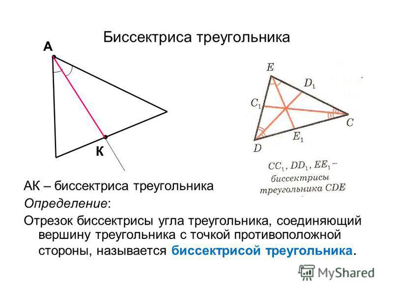 Биссектриса треугольника АК – биссектриса треугольника Определение: Отрезок биссектрисы угла треугольника, соединяющий вершину треугольника с точкой противоположной стороны, называется биссектрисой треугольника... А К