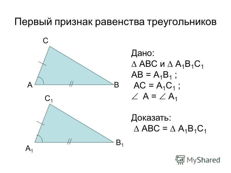 Первый признак равенства треугольников АВ С В1В1 С1С1 А1А1 Дано: АВС и А 1 В 1 С 1 АВ = А 1 В 1 ; АС = А 1 С 1 ; А = А 1 Доказать: АВС = А 1 В 1 С 1