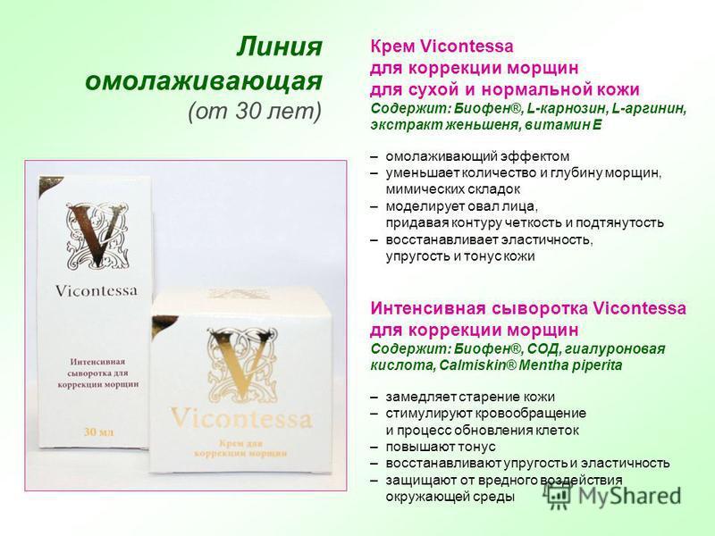 Крем Vicontessa для коррекции морщин для сухой и нормальной кожи Содержит: Биофен®, L-карнозин, L-аргинин, экстракт женьшеня, витамин Е – омолаживающий эффектом – уменьшает количество и глубину морщин, мимических складок – моделирует овал лица, прида