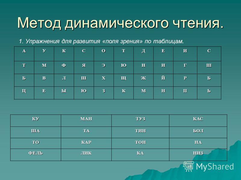 Метод динамического чтения. 1. Упражнения для развития «поля зрения» по таблицам. АУКСОТДЕИС ТМФЯЭЮНИГШ БВЛШХЩЖЙРБ ЦЕЫЮЗКМНПЬ КУМАНТУЗКАСШАТАТИНБОЛ ТОКАРТОННА ФЕЛЬЛИККАНИЗ