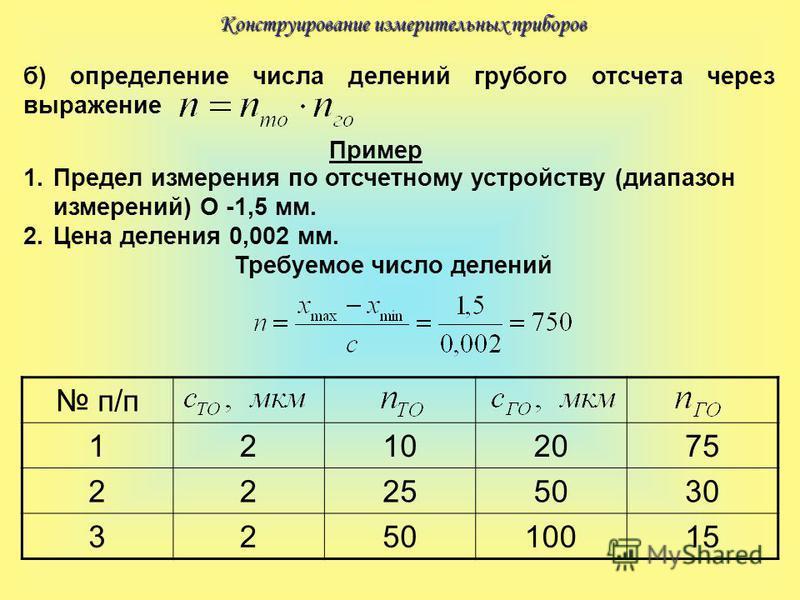 Конструирование измерительных приборов б) определение числа делений грубого отсчета через выражение Пример 1. Предел измерения по отсчетному устройству (диапазон измерений) O -1,5 мм. 2. Цена деления 0,002 мм. Требуемое число делений п/п 12102075 222