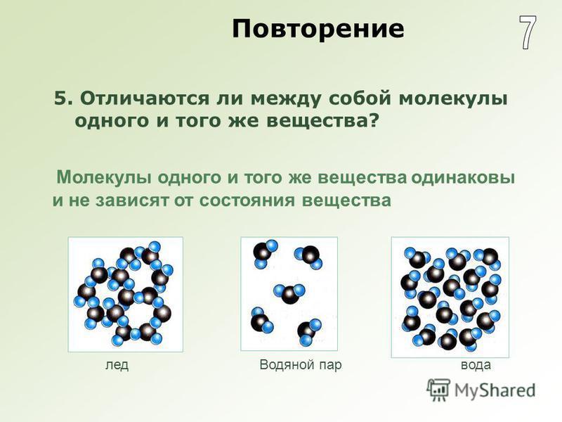 Повторение 5. Отличаются ли между собой молекулы одного и того же вещества? Молекулы одного и того же вещества одинаковы и не зависят от состояния вещества лед Водяной пар вода