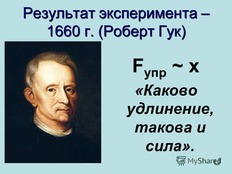 Результат эксперимента – 1660 г. (Роберт Гук) F упр ~ х «Каково удлинение, такова и сила».