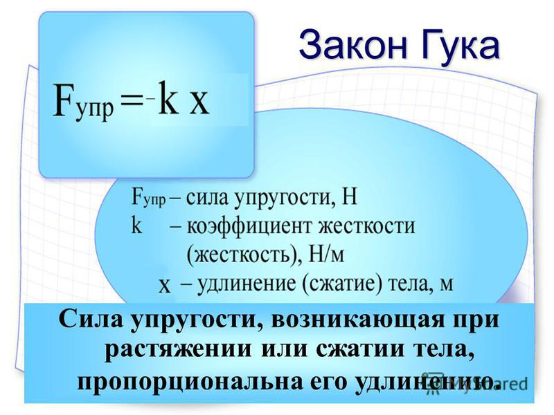 Закон Гука Сила упругости, возникающая при растяжении или сжатии тела, пропорциональна его удлинению.