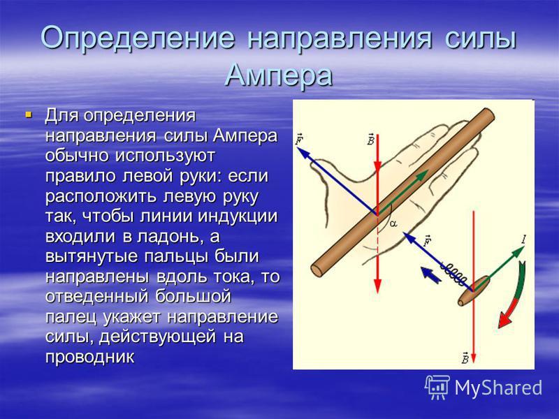 Определение направления силы Ампера Для определения направления силы Ампера обычно используют правило левой руки: если расположить левую руку так, чтобы линии индукции входили в ладонь, а вытянутые пальцы были направлены вдоль тока, то отведенный бол