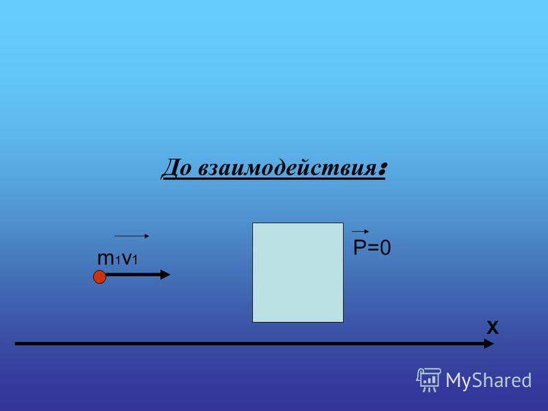 До взаимодействия : Х m1v1m1v1 P=0