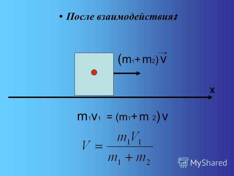 После взаимодействия : Х (m1+ m2) v(m1+ m2) v = (m 1 + m 2 ) vm1v1m1v1