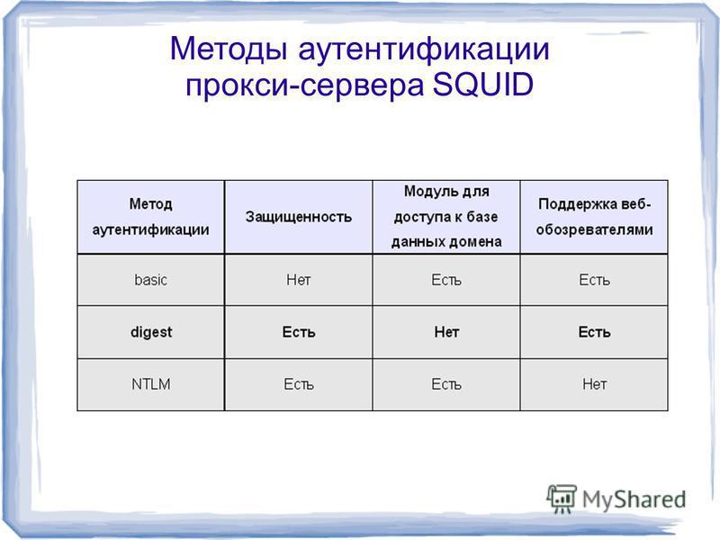 Методы аутентификации прокси-сервера SQUID