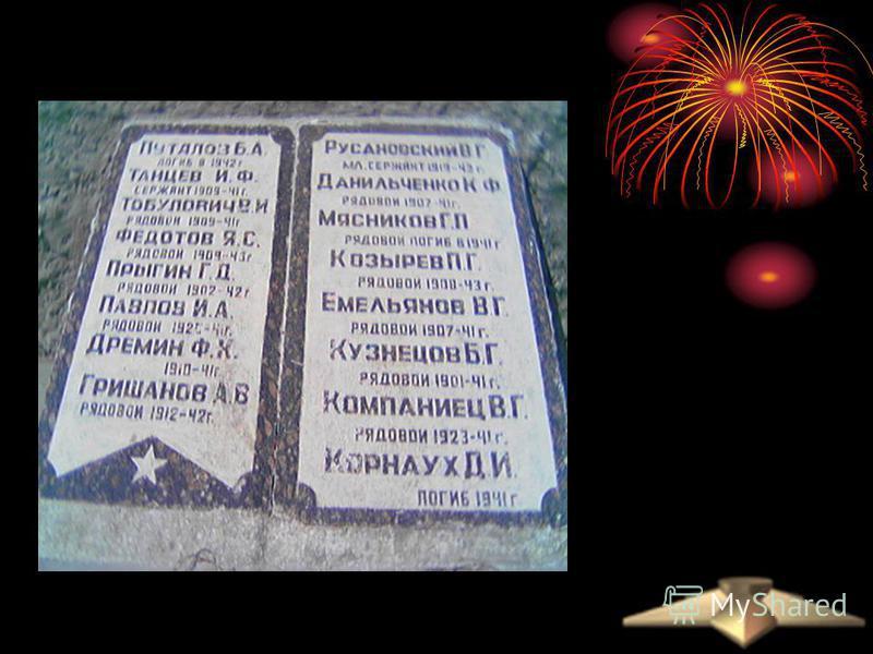Все они из 413 стрелковой дивизии, родом из Новосибирской области Самому старшему Данильченко Константину Фёдоровичу, 1907 года рождения, рядовой, который погиб в 1941 году было всего 34 года; среди них есть, которым исполнилось лишь 18 Компаниец Вас