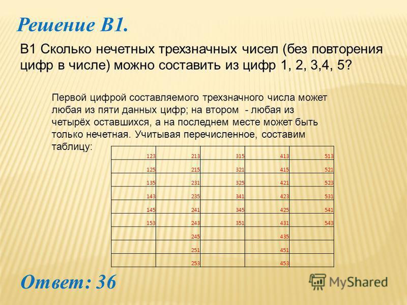 Решение В1. В1 Сколько нечетных трехзначных чисел (без повторения цифр в числе) можно составить из цифр 1, 2, 3,4, 5? Ответ: 36 Первой цифрой составляемого трехзначного числа может любая из пяти данных цифр; на втором - любая из четырёх оставшихся, а