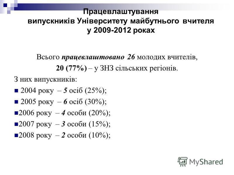 Працевлаштування випускників Університету майбутнього вчителя у 2009-2012 роках Всього працевлаштовано 26 молодих вчителів, 20 (77%) – у ЗНЗ сільських регіонів. З них випускників: 2004 року – 5 осіб (25%); 2005 року – 6 осіб (30%); 2006 року – 4 особ