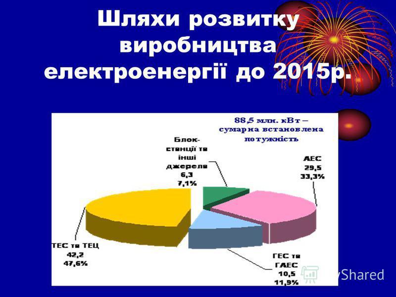 Шляхи розвитку виробництва електроенергії до 2015р.