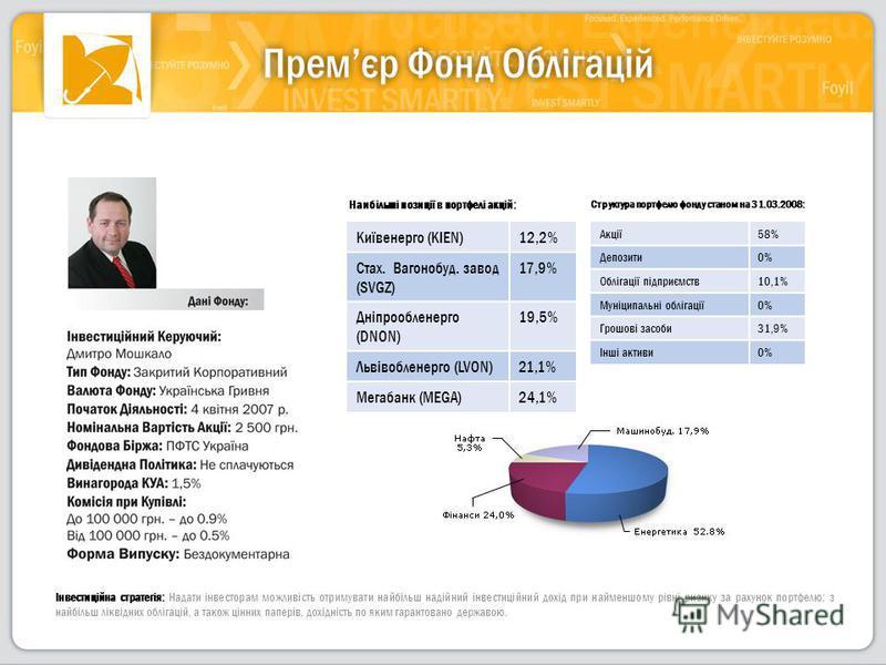 Структура портфелю фонду станом на 31.03.2008: Акції58% Депозити0%0% Облігації підприємств10,1% Муніципальні облігації0%0% Грошові засоби31,9% Інші активи0% Наибільші позиції в портфелі акцій: Київенерго (KIEN)12,2% Стах. Вагонобуд. завод (SVGZ) 17,9