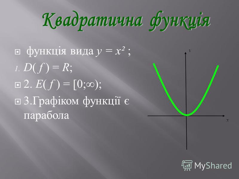 функція вида y = x² ; 1. D( f ) = R; 2. E( f ) = [ 0;); 3. Графіком функції є парабола