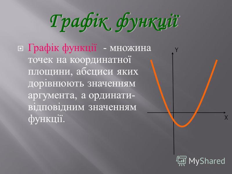 Графік функції - множина точек на координатної площини, абсциси яких дорівнюють значенням аргумента, а ординати- відповідним значенням функції. X Y