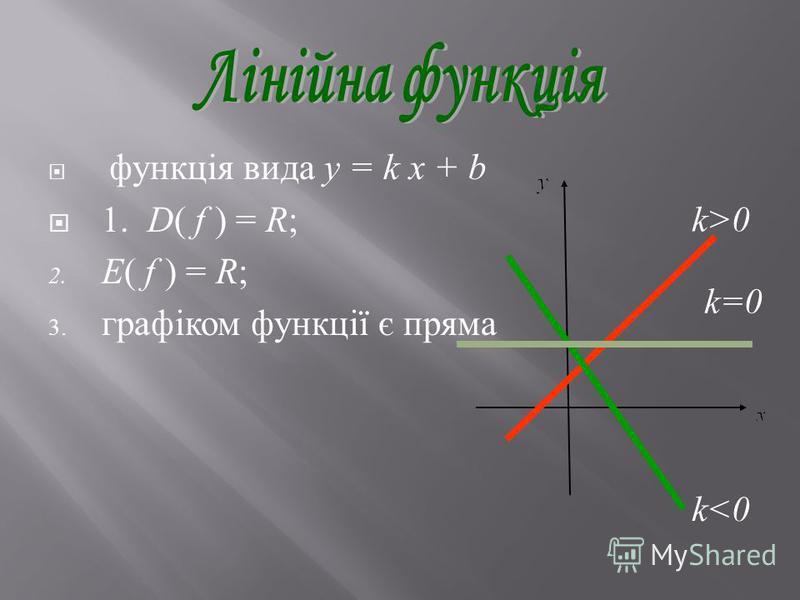 функція вида y = k х + b 1. D( f ) = R; 2. E( f ) = R ; 3. графіком функції є пряма k>0 k<0 k=0