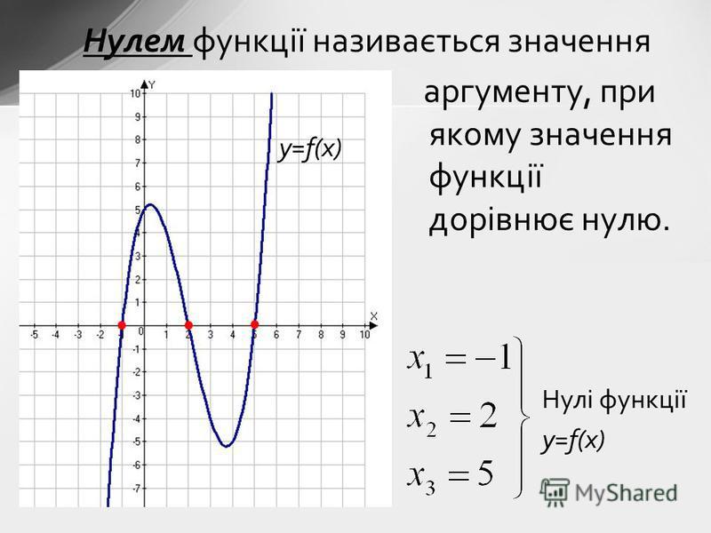 аргументу, при якому значення функції дорівнює нулю. Нулі функції y=f(x) Нулем функції називається значення
