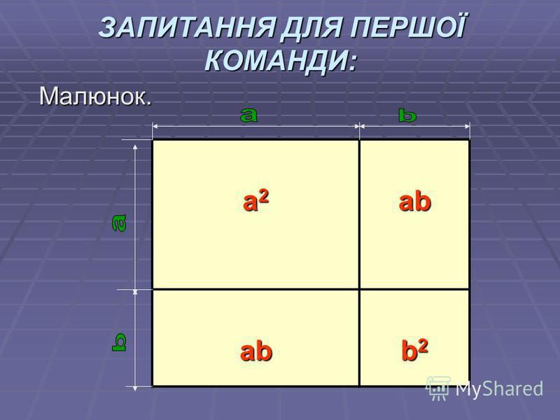 ЗАПИТАННЯ ДЛЯ ПЕРШОЇ КОМАНДИ: Малюнок. а2а2а2а2abab b2b2b2b2