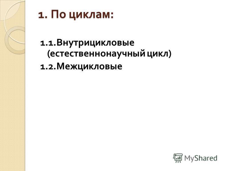 1. По циклам : 1.1. Внутрицикловые ( естественнонаучный цикл ) 1.2. Межцикловые