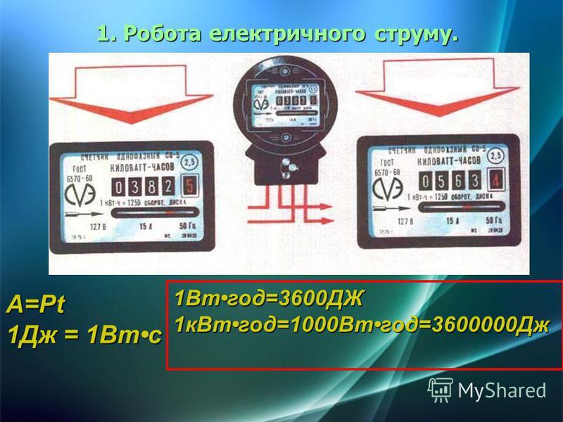 1. Робота електричного струму. A=Pt 1Дж = 1Втс 1Втгод=3600ДЖ1кВтгод=1000Втгод=3600000Дж
