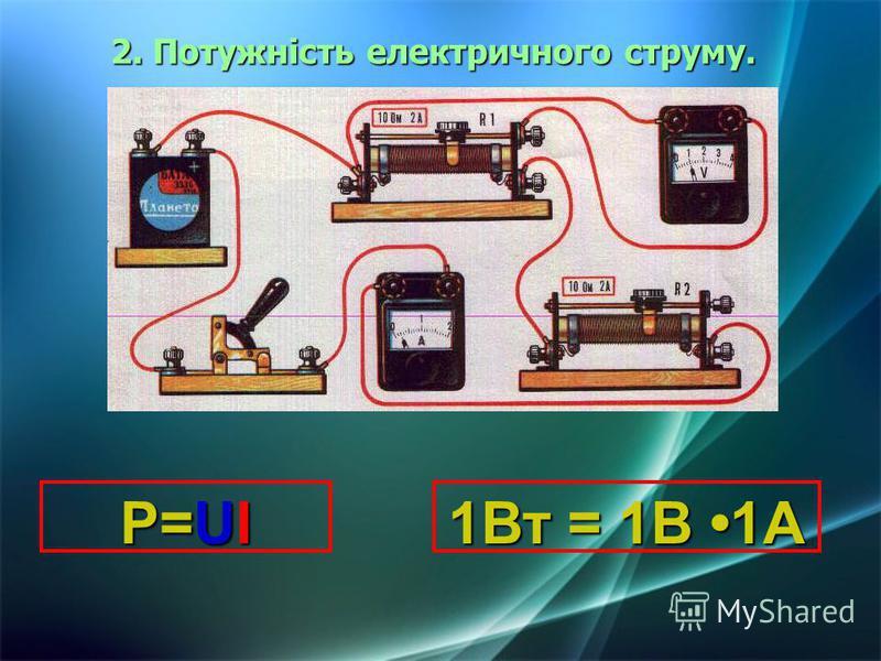 2. Потужність електричного струму. P=UIP=UIP=UIP=UI 1Вт = 1В 1А