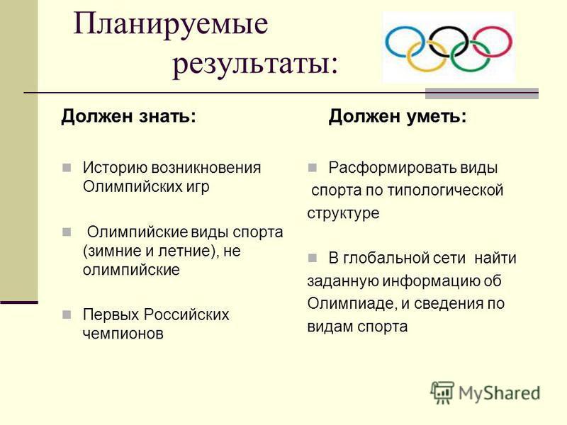 Планируемые результаты: Должен знать: Историю возникновения Олимпийских игр Олимпийские виды спорта (зимние и летние), не олимпийские Первых Российских чемпионов Должен уметь: Расформировать виды спорта по типологической структуре В глобальной сети н