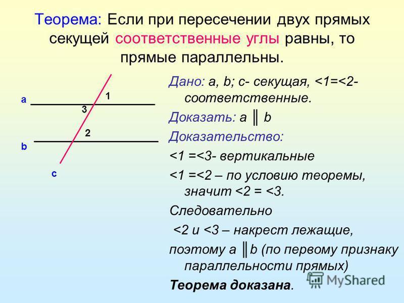 Теорема: Если при пересечении двух прямых секущей соответственные углы равны, то прямые параллельны. Дано: а, b; с- секущая, <1=<2- соответственные. Доказать: а b Доказательство: <1 =<3- вертикальные <1 =<2 – по условию теоремы, значит <2 = <3. Следо