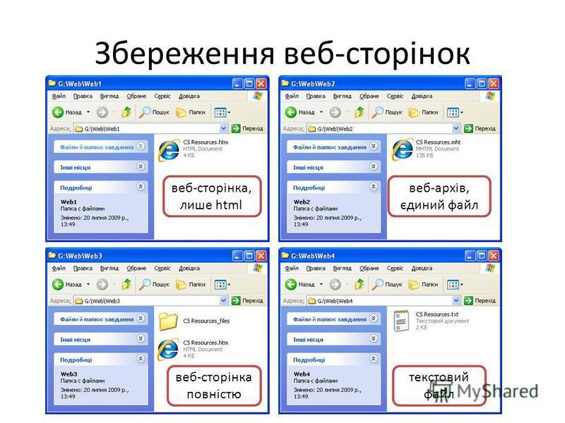 Збереження веб-сторінок веб-архів, єдиний файл веб-сторінка, лише html веб-сторінка повністю текстовий файл