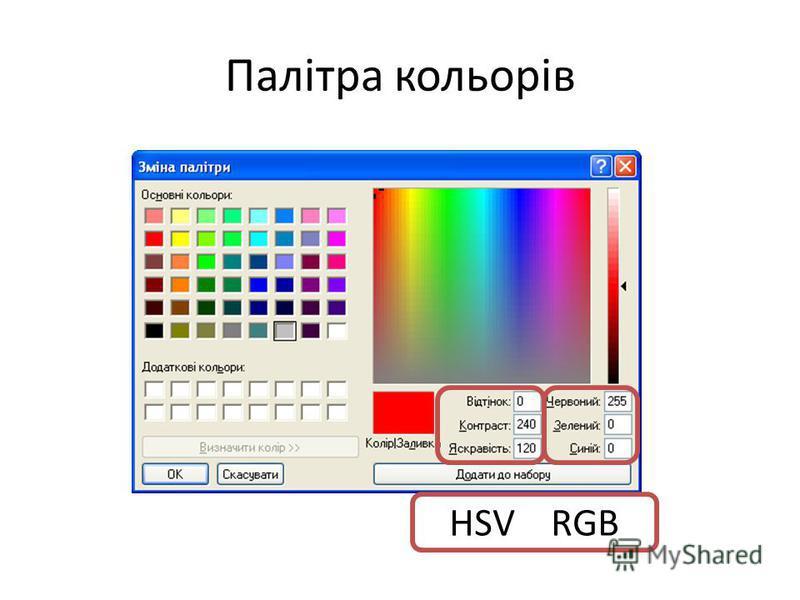 Палітра кольорів HSV RGB