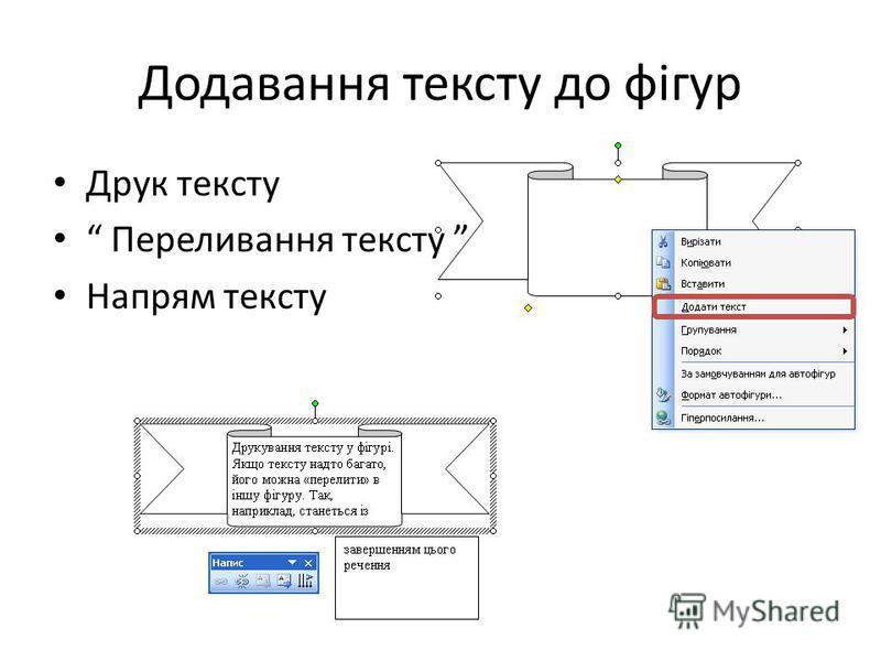 Додавання тексту до фігур Друк тексту Переливання тексту Напрям тексту