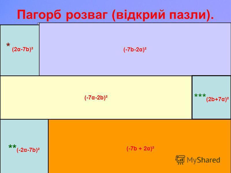 5 конкурс. Пік «Мрій» Замінити знак * одночленом так, щоб утворений тричлен можна було подати у вигляді квадрата двочлена: Команда X 1. * -2ху + у²; 2. 9с² + 12с + *. Команда Y 1. 64х² + * + 81у²; 2. * + 8 mn + n². Kоманда Z 1. * - 12b + 36; 2. α² -