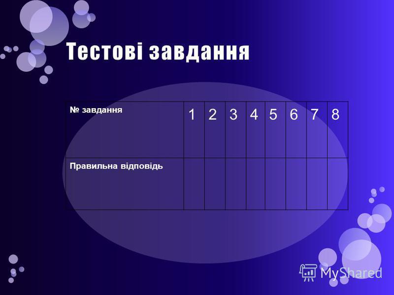 завдання 12345678 Правильна відповідь