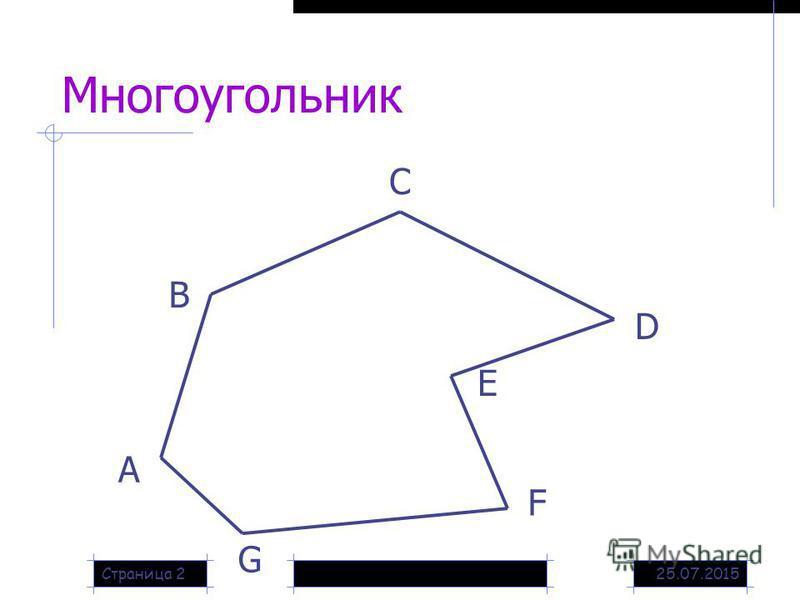 25.07.2015Страница 2 Многоугольник А В С D F G E