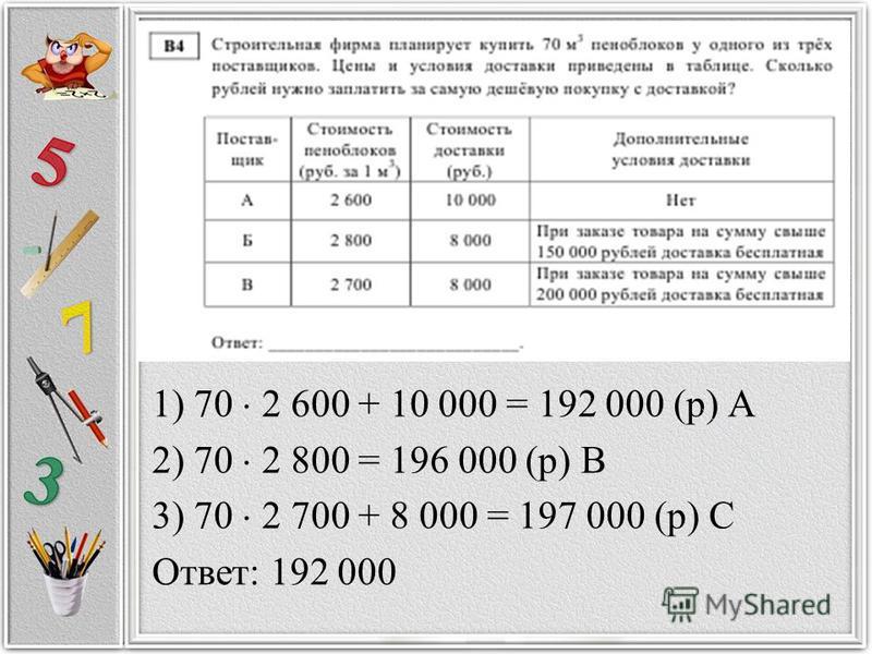 1) 70 2 600 + 10 000 = 192 000 (р) А 2) 70 2 800 = 196 000 (р) В 3) 70 2 700 + 8 000 = 197 000 (р) С Ответ: 192 000