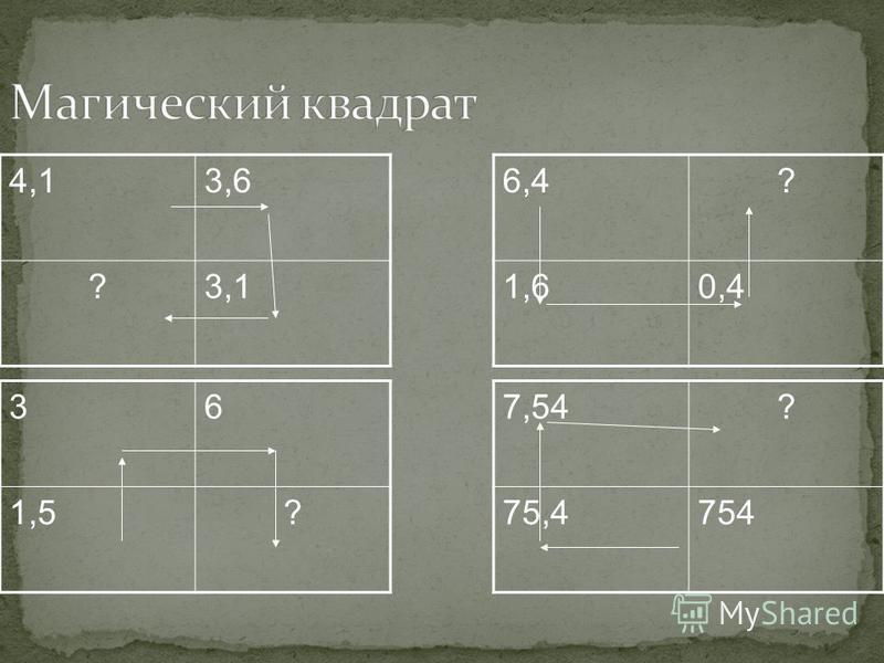 4,13,6 ?3,1 6,4? 1,60,4 36 1,5? 7,54? 75,4754