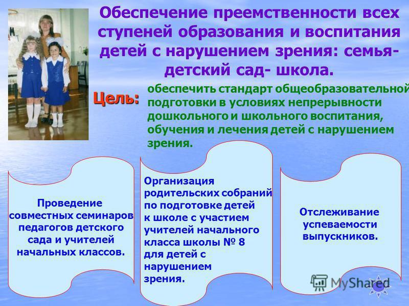 Цель: Обеспечение преемственности всех ступеней образования и воспитания детей с нарушением зрения: семья- детский сад- школа. обеспечить стандарт общеобразовательной подготовки в условиях непрерывности дошкольного и школьного воспитания, обучения и