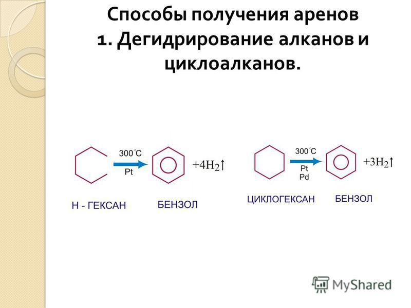 Способы получения аренов 1. Дегидрирование алканов и циклоалканов.