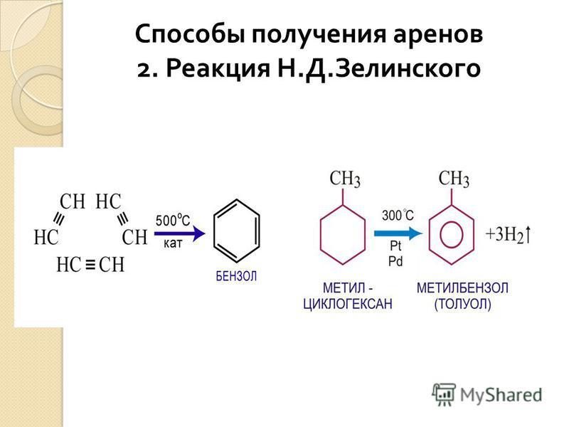 Способы получения аренов 2. Реакция Н. Д. Зелинского
