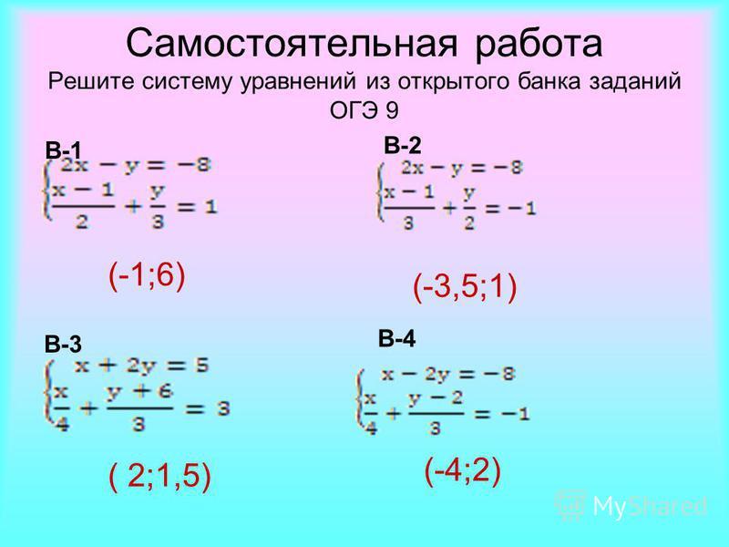 Самостоятельная работа Решите систему уравнений из открытого банка заданий ОГЭ 9 В-1 В-3 В-2 В-4 (-1;6) (-3,5;1) ( 2;1,5) (-4;2)