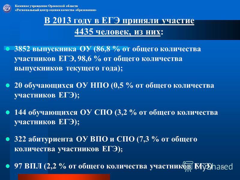 В 2013 году в ЕГЭ приняли участие 4435 человек, из них: 3852 выпускника ОУ (86,8 % от общего количества участников ЕГЭ, 98,6 % от общего количества выпускников текущего года); 20 обучающихся ОУ НПО (0,5 % от общего количества участников ЕГЭ); 144 обу