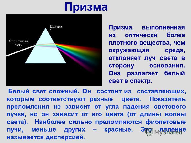 Призма Белый свет сложный. Он состоит из составляющих, которым соответствуют разные цвета. Показатель преломления не зависит от угла падения светового пучка, но он зависит от его цвета (от длины волны света). Наиболее сильно преломляются фиолетовые л