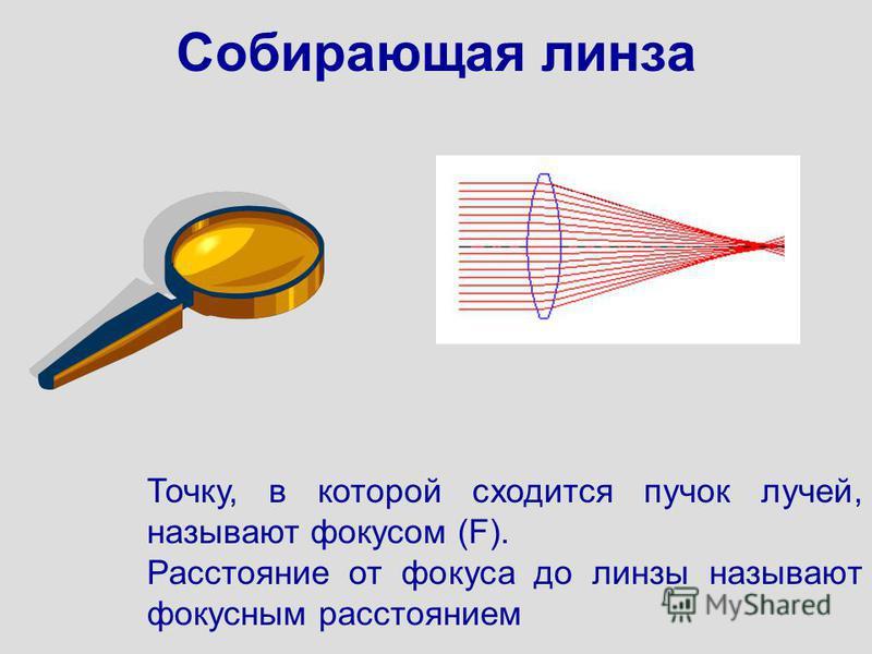 Собирающая линза Точку, в которой сходится пучок лучей, называют фокусом (F). Расстояние от фокуса до линзы называют фокусным расстоянием